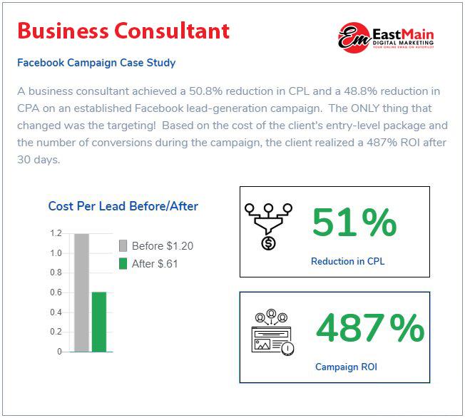 CS005 – Business Consultant EM