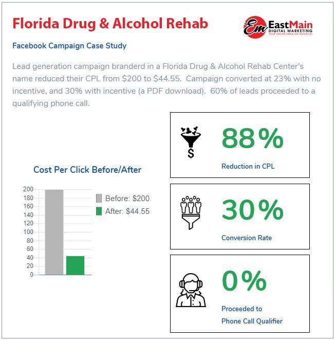 CS006 – Florida Drug Rehab EM