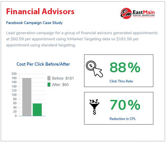 CS007 Financial Advisors EM