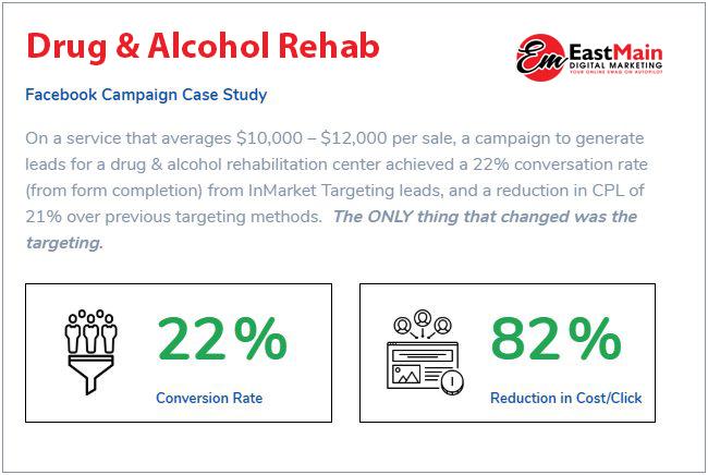 CS009 – Drug Alcohol Rehab EM