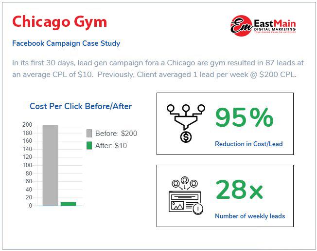 CS011 – Chicago Gym EM