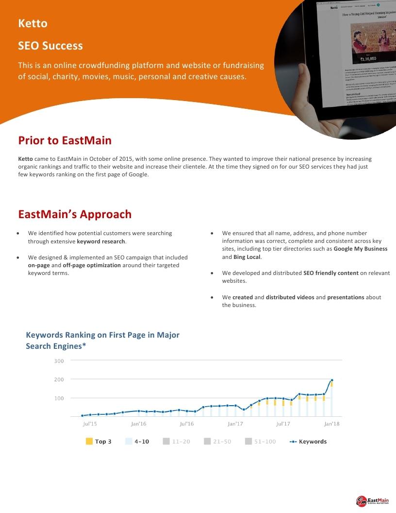 Ketto Web Graphic.pdf page 1