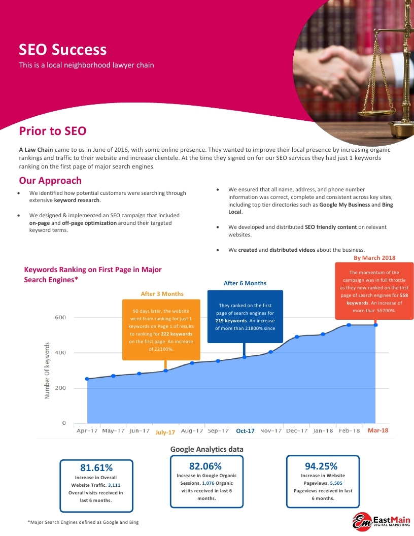 Law case study.pdf page 1