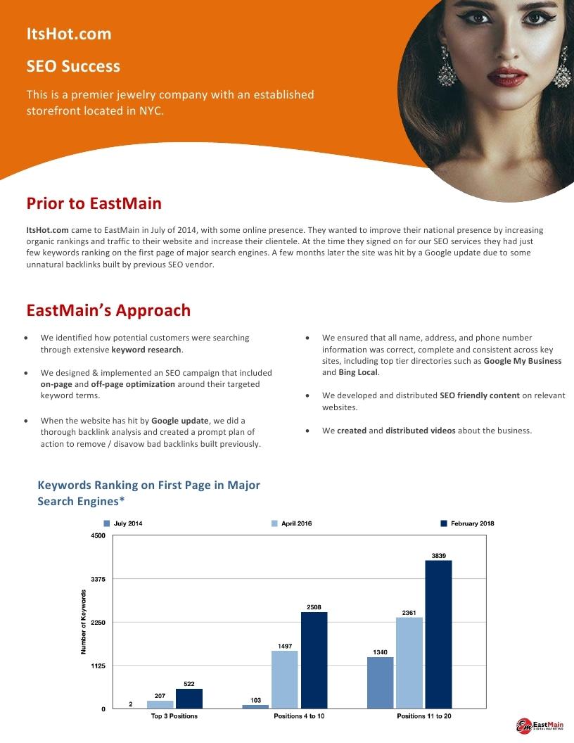 itshot Retail Storefront.pdf page 1